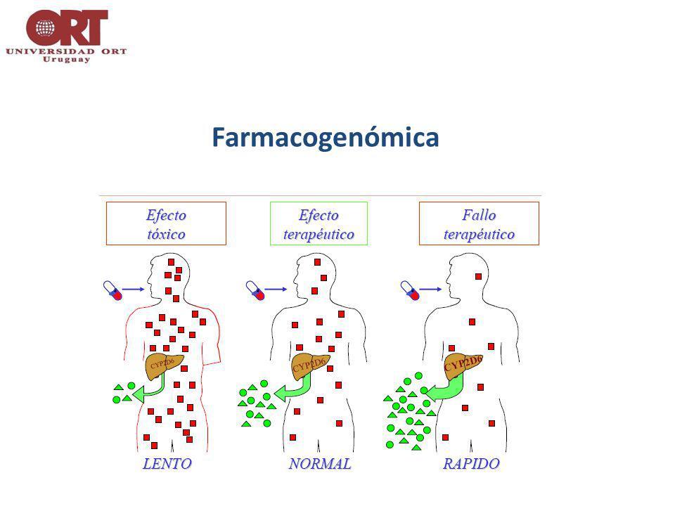 Farmacogenómica