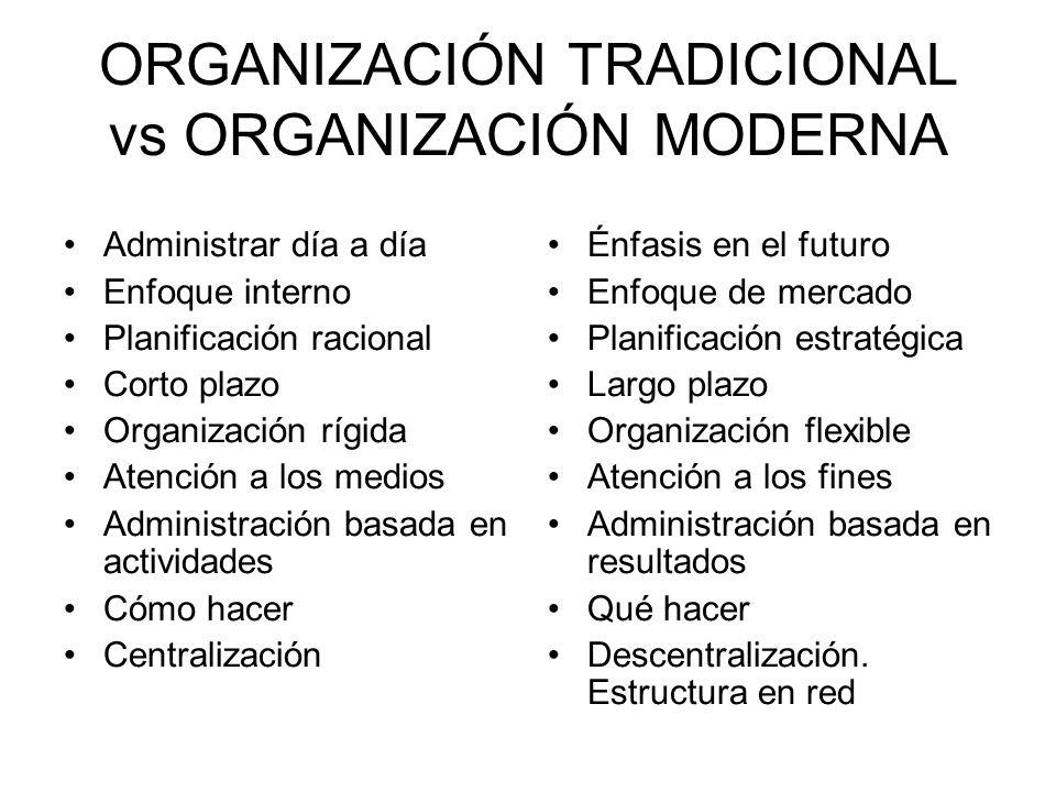 ORGANIZACIÓN TRADICIONAL vs ORGANIZACIÓN MODERNA Administrar día a día Enfoque interno Planificación racional Corto plazo Organización rígida Atención