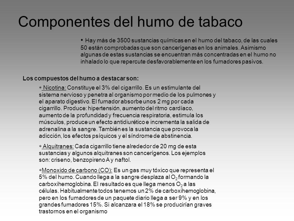 Trastornos producidos por el cigarro # Trastornos cardiovasculares # Trastornos gástricos # Cáncer de faringe # Cáncer de boca # Carcinoma broncopulmonar (cbp) # Alteraciones respiratorias # Otros cánceres