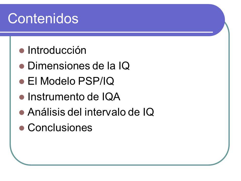 Contenidos Introducción Dimensiones de la IQ El Modelo PSP/IQ Instrumento de IQA Análisis del intervalo de IQ Conclusiones