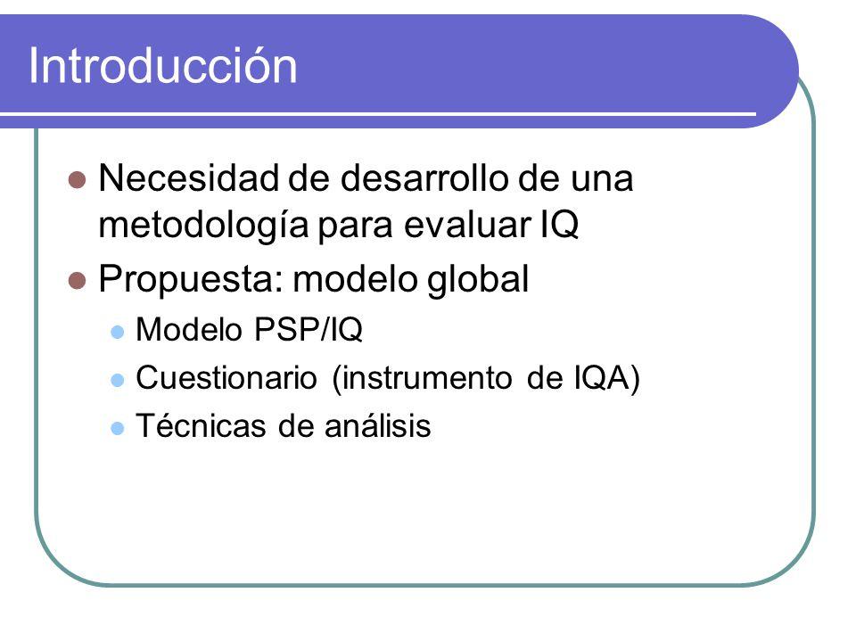 Introducción Necesidad de desarrollo de una metodología para evaluar IQ Propuesta: modelo global Modelo PSP/IQ Cuestionario (instrumento de IQA) Técni