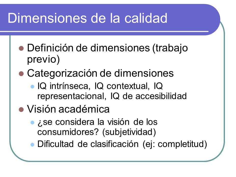 Dimensiones de la calidad Definición de dimensiones (trabajo previo) Categorización de dimensiones IQ intrínseca, IQ contextual, IQ representacional,
