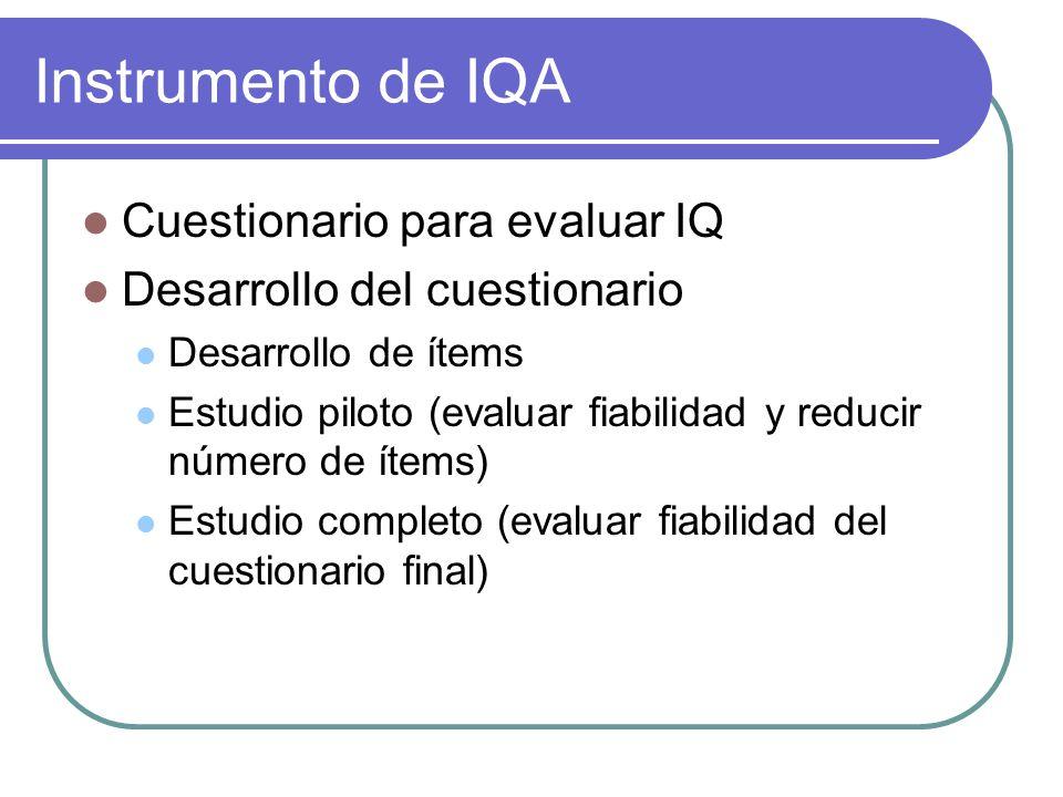 Instrumento de IQA Cuestionario para evaluar IQ Desarrollo del cuestionario Desarrollo de ítems Estudio piloto (evaluar fiabilidad y reducir número de