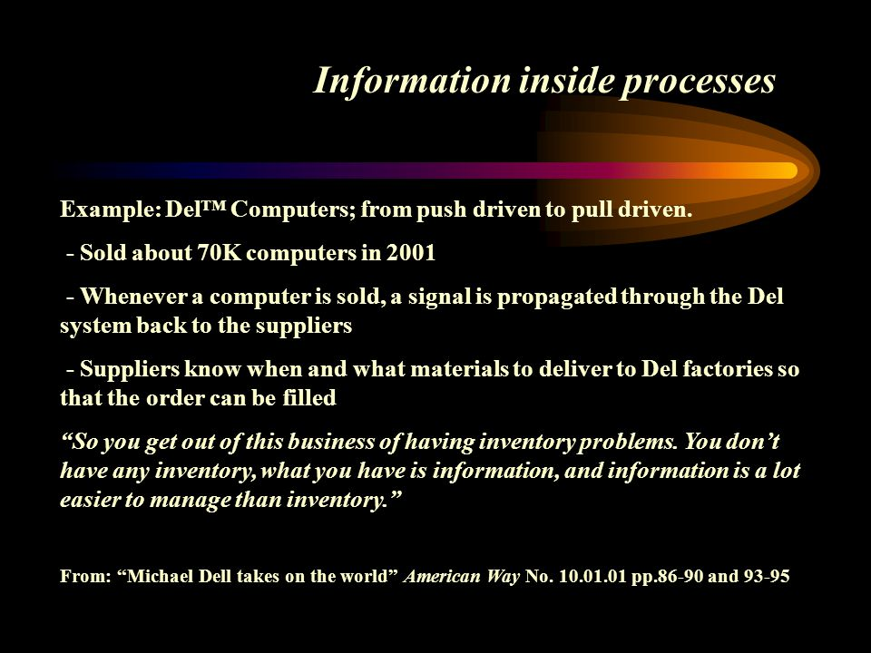 Information inside processes Example: Del Computers; from push driven to pull driven. - Sold about 70K computers in 2001 - Whenever a computer is sold