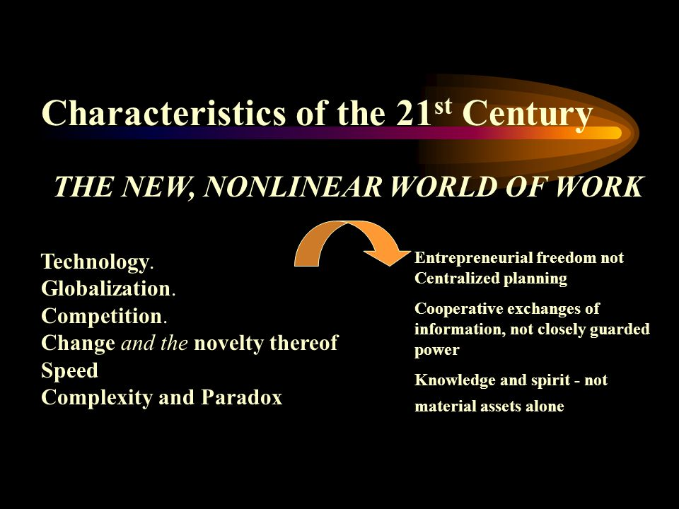Technology. Globalization. Competition. Change and the novelty thereof Speed Complexity and Paradox Characteristics of the 21 st Century THE NEW, NONL