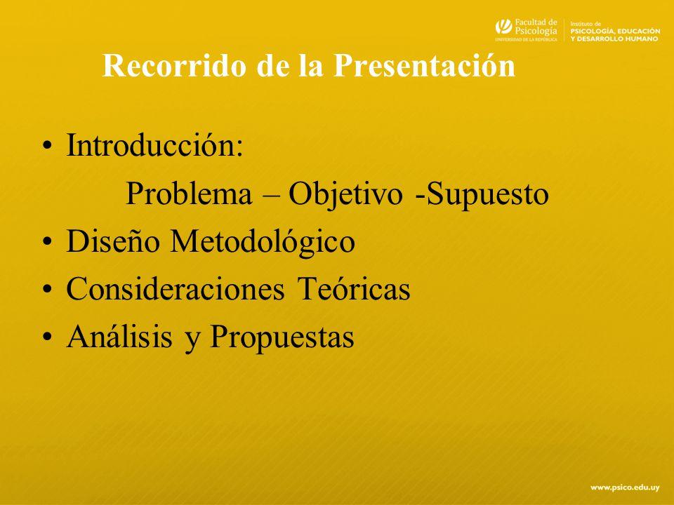 Recorrido de la Presentación Introducción: Problema – Objetivo -Supuesto Diseño Metodológico Consideraciones Teóricas Análisis y Propuestas