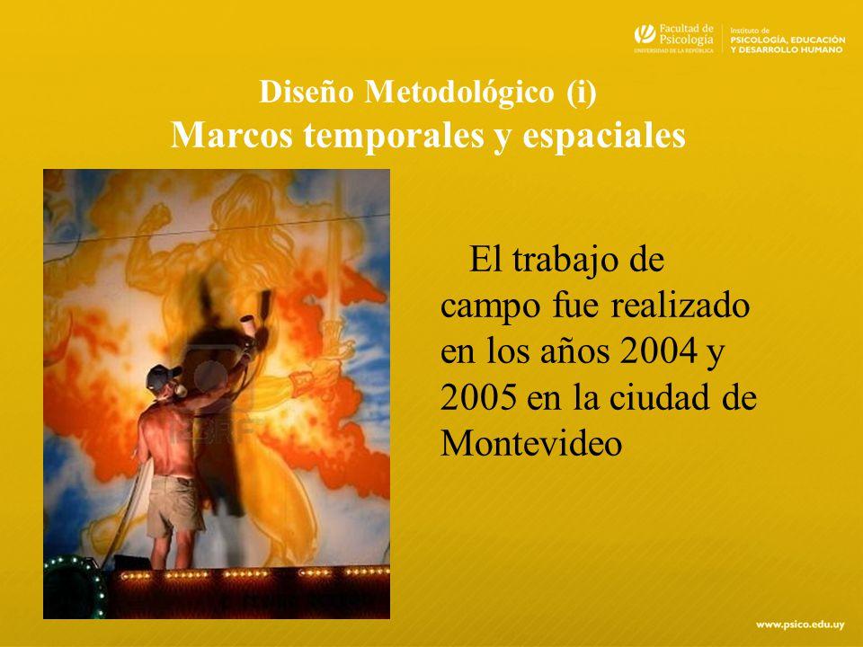 Diseño Metodológico (i) Marcos temporales y espaciales El trabajo de campo fue realizado en los años 2004 y 2005 en la ciudad de Montevideo