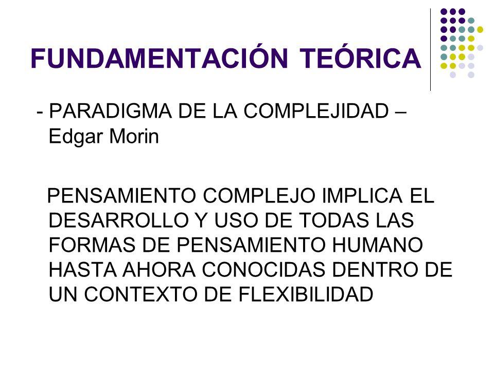 FUNDAMENTACIÓN TEÓRICA - PARADIGMA DE LA COMPLEJIDAD – Edgar Morin PENSAMIENTO COMPLEJO IMPLICA EL DESARROLLO Y USO DE TODAS LAS FORMAS DE PENSAMIENTO