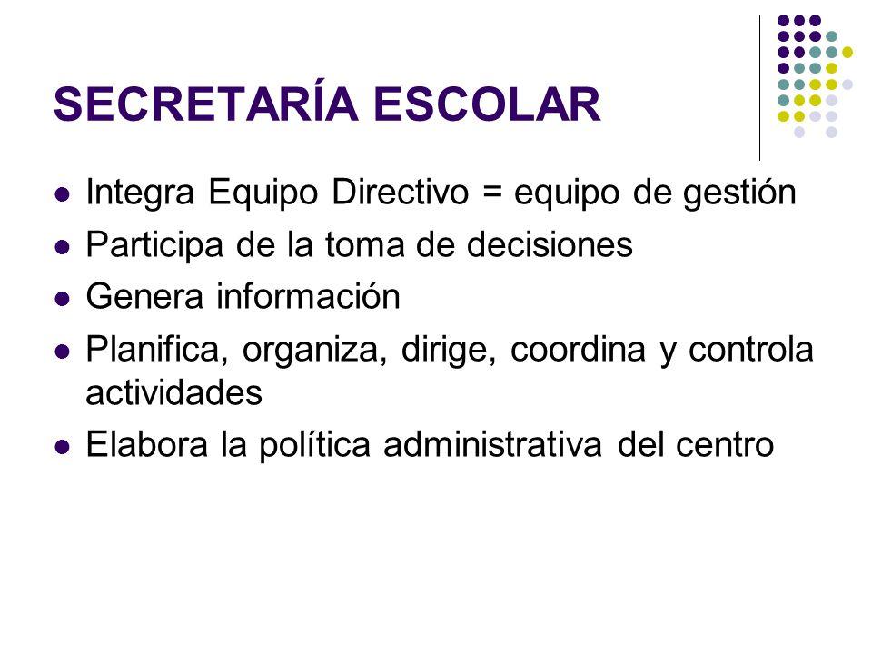 SECRETARÍA ESCOLAR Integra Equipo Directivo = equipo de gestión Participa de la toma de decisiones Genera información Planifica, organiza, dirige, coo