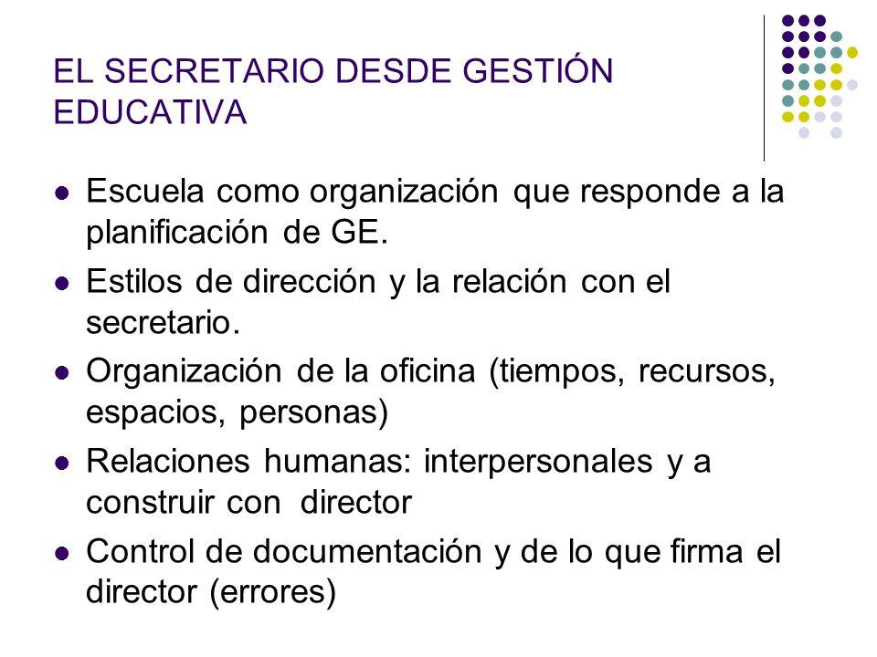EL SECRETARIO DESDE GESTIÓN EDUCATIVA Escuela como organización que responde a la planificación de GE. Estilos de dirección y la relación con el secre