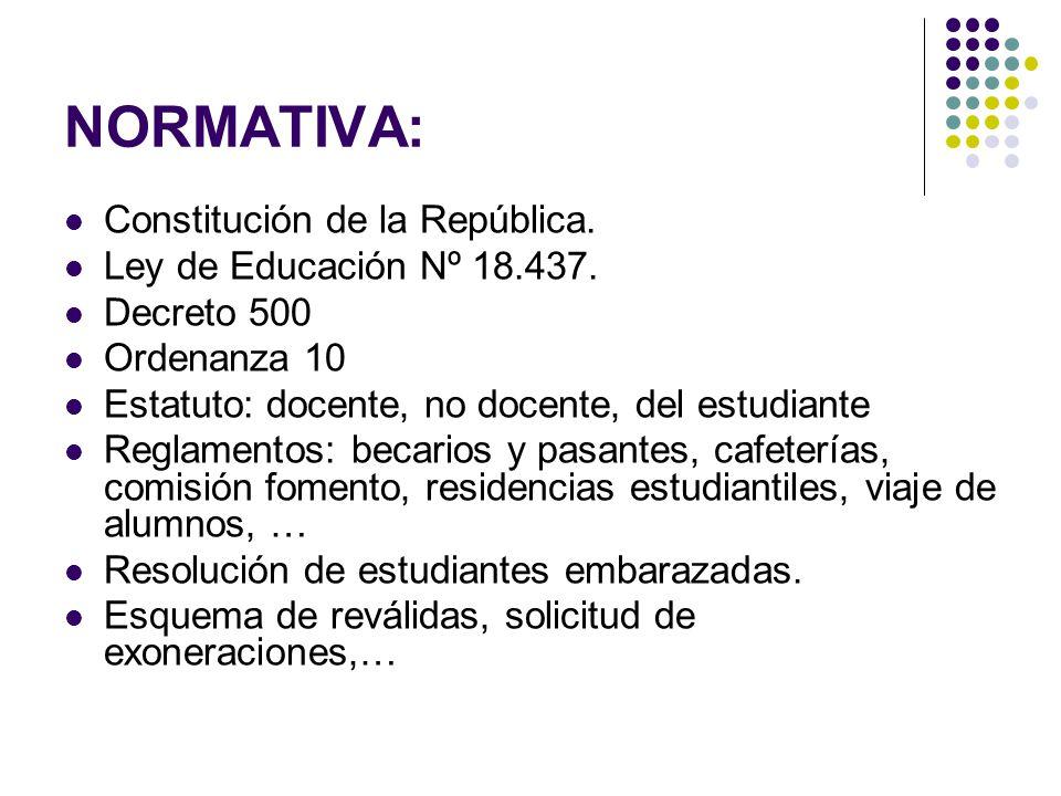 NORMATIVA: Constitución de la República. Ley de Educación Nº 18.437. Decreto 500 Ordenanza 10 Estatuto: docente, no docente, del estudiante Reglamento