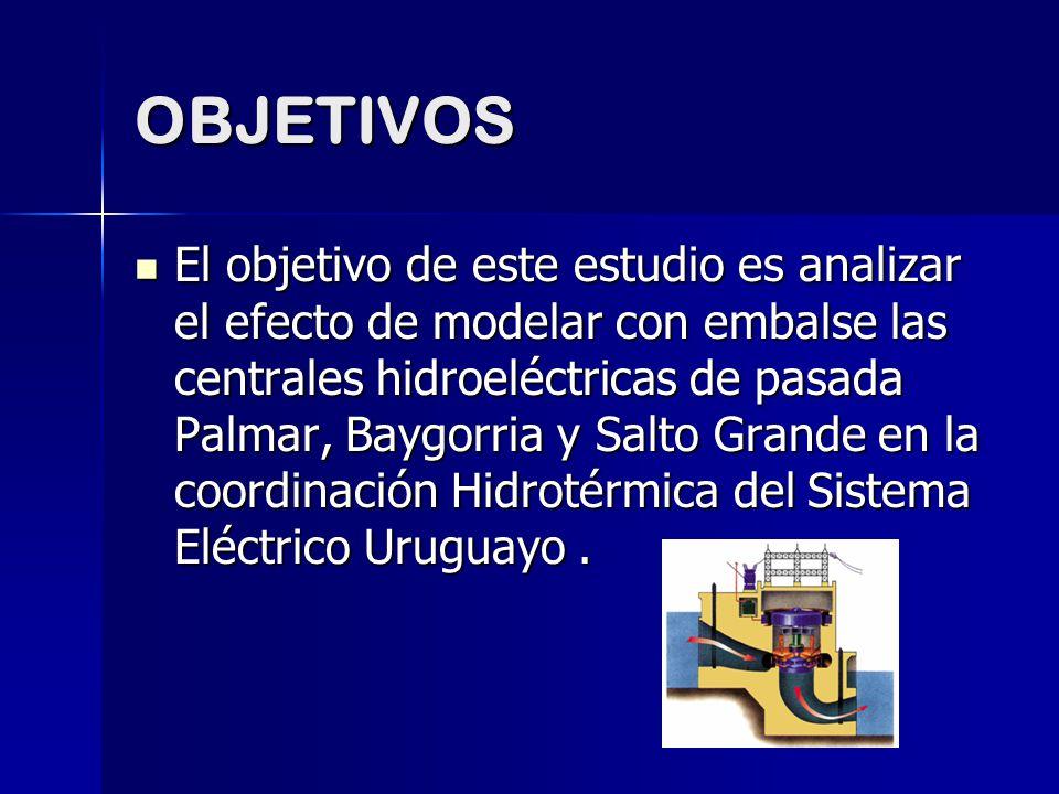 OBJETIVOS El objetivo de este estudio es analizar el efecto de modelar con embalse las centrales hidroeléctricas de pasada Palmar, Baygorria y Salto G