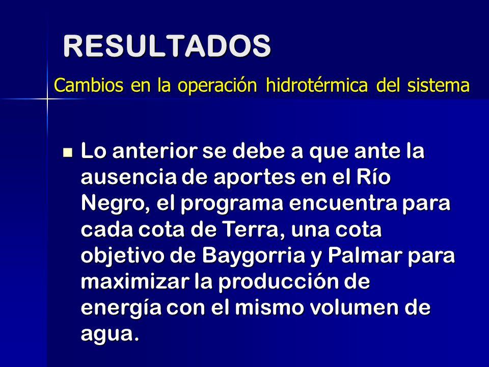 RESULTADOS Cambios en la operación hidrotérmica del sistema Lo anterior se debe a que ante la ausencia de aportes en el Río Negro, el programa encuent