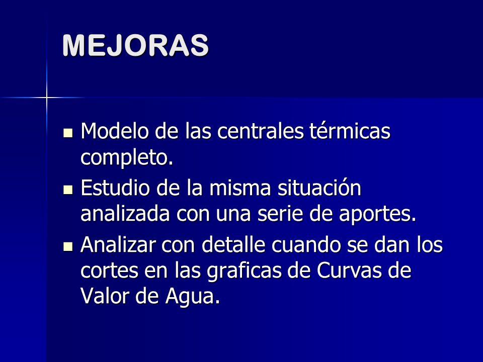 MEJORAS Modelo de las centrales térmicas completo. Modelo de las centrales térmicas completo. Estudio de la misma situación analizada con una serie de