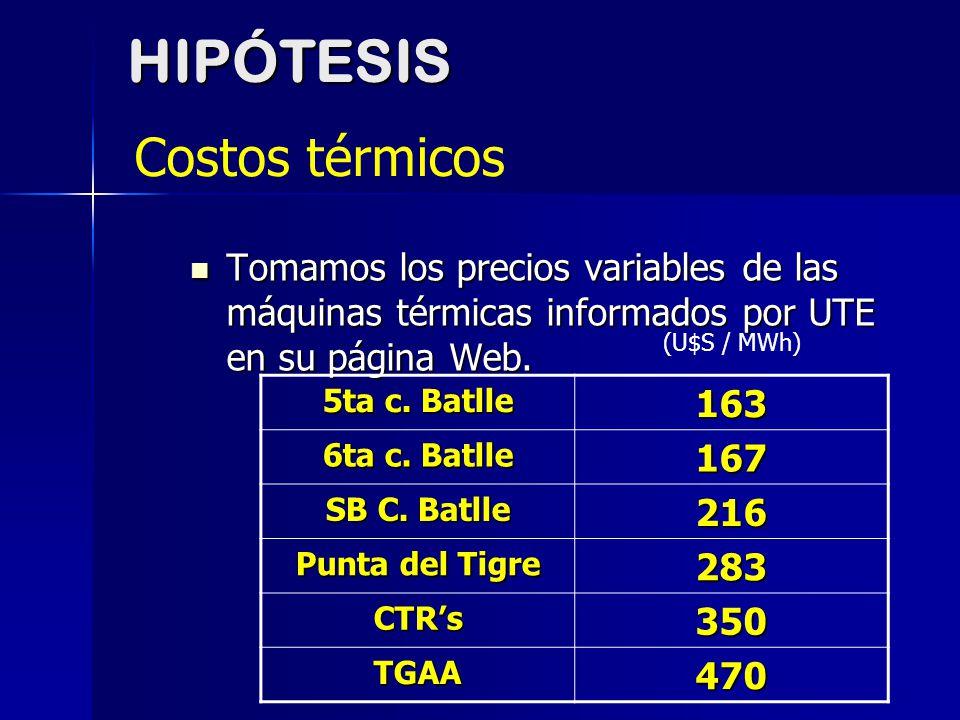 Tomamos los precios variables de las máquinas térmicas informados por UTE en su página Web. Tomamos los precios variables de las máquinas térmicas inf