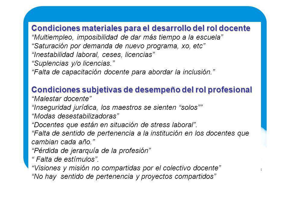 Condiciones materiales para el desarrollo del rol docente Multiempleo, imposibilidad de dar más tiempo a la escuela Saturación por demanda de nuevo pr