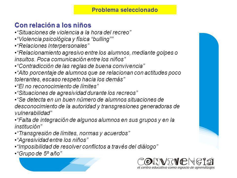 Con relación a los niños Situaciones de violencia a la hora del recreo Violencia psicológica y física bulling Relaciones Interpersonales Relacionamien