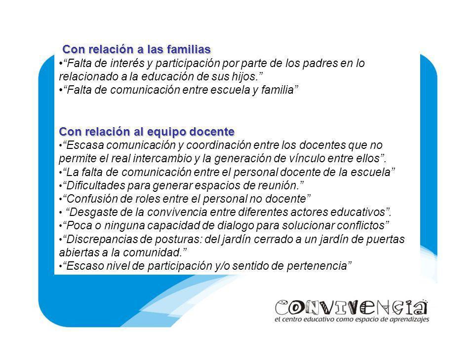 Con relación a las familias Falta de interés y participación por parte de los padres en lo relacionado a la educación de sus hijos. Falta de comunicac