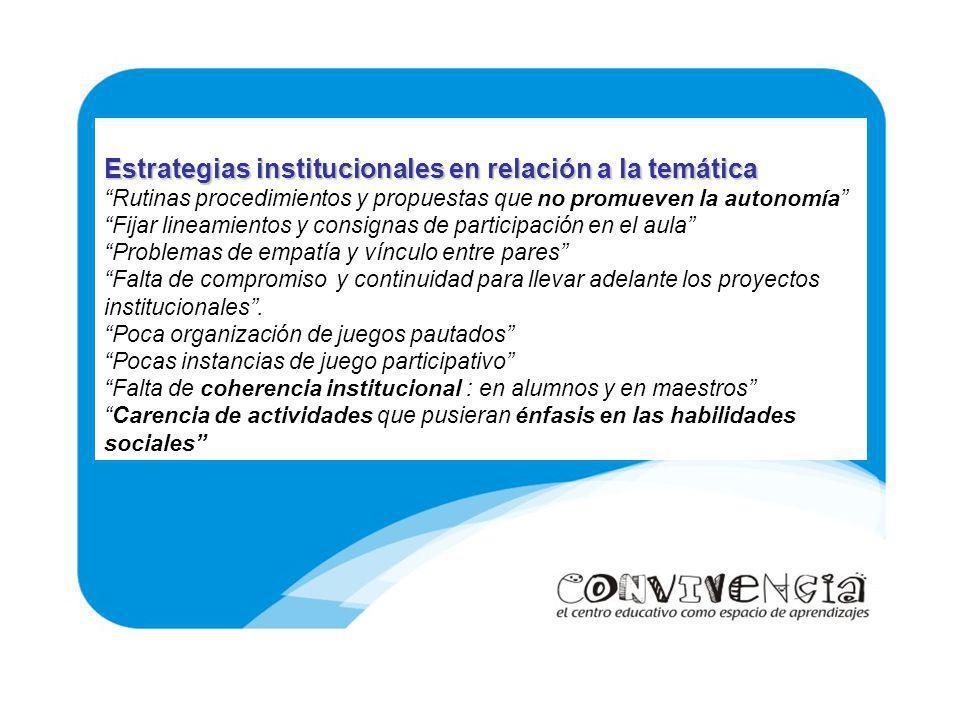 Estrategias institucionales en relación a la temática Rutinas procedimientos y propuestas que no promueven la autonomía Fijar lineamientos y consignas