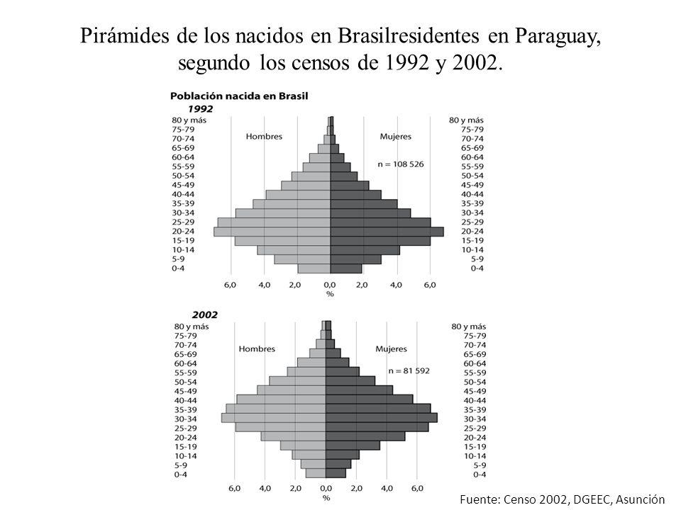 Pirámides de los nacidos en Brasilresidentes en Paraguay, segundo los censos de 1992 y 2002. Fuente: Censo 2002, DGEEC, Asunción