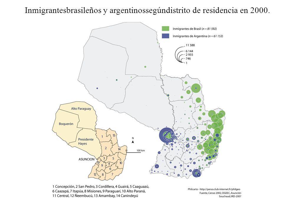 Inmigrantesbrasileños y argentinossegúndistrito de residencia en 2000.