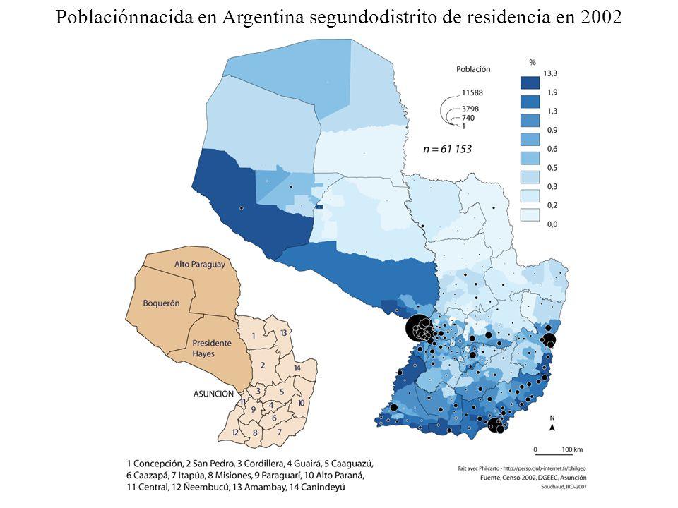 Poblaciónnacida en Argentina segundodistrito de residencia en 2002