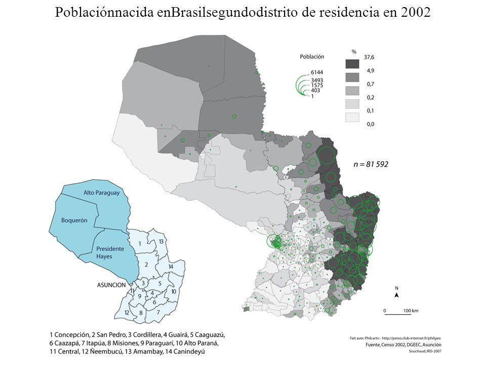 Poblaciónnacida enBrasilsegundodistrito de residencia en 2002