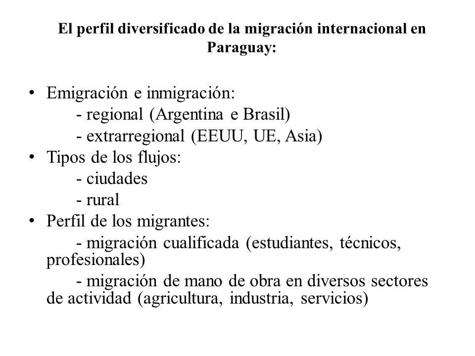 Emigración e inmigración: - regional (Argentina e Brasil) - extrarregional (EEUU, UE, Asia) Tipos de los flujos: - ciudades - rural Perfil de los migrantes: - migración cualificada (estudiantes, técnicos, profesionales) - migración de mano de obra en diversos sectores de actividad (agricultura, industria, servicios) El perfil diversificado de la migración internacional en Paraguay: