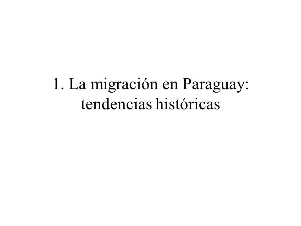 1. La migración en Paraguay: tendencias históricas