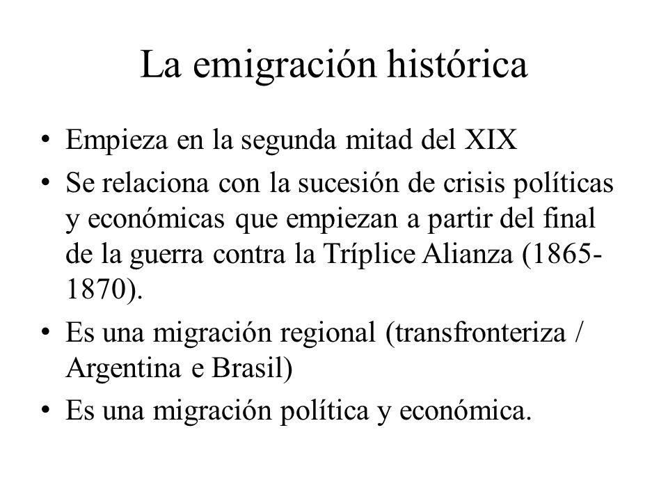 La emigración histórica Empieza en la segunda mitad del XIX Se relaciona con la sucesión de crisis políticas y económicas que empiezan a partir del final de la guerra contra la Tríplice Alianza (1865- 1870).
