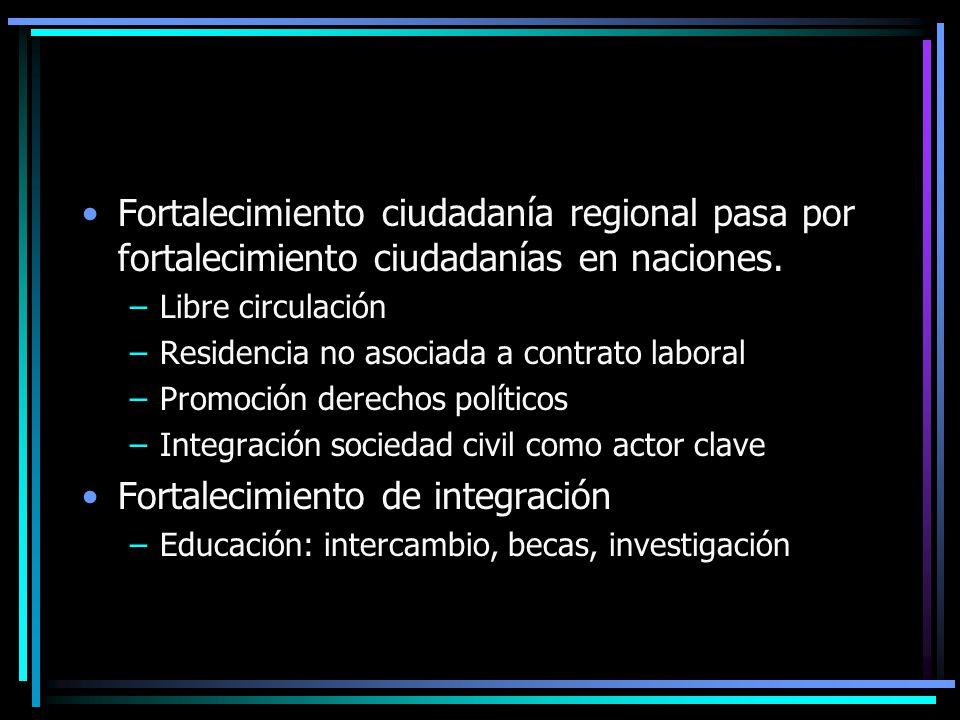 Fortalecimiento ciudadanía regional pasa por fortalecimiento ciudadanías en naciones.
