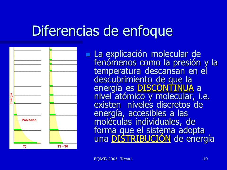 FQMB-2003 Tema 110 Diferencias de enfoque n La explicación molecular de fenómenos como la presión y la temperatura descansan en el descubrimiento de q