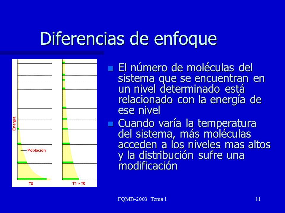 FQMB-2003 Tema 111 Diferencias de enfoque n El número de moléculas del sistema que se encuentran en un nivel determinado está relacionado con la energ
