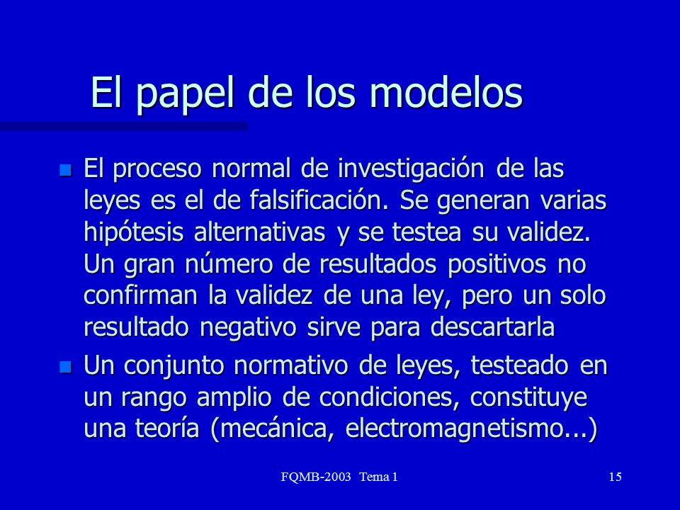 FQMB-2003 Tema 115 El papel de los modelos n El proceso normal de investigación de las leyes es el de falsificación. Se generan varias hipótesis alter
