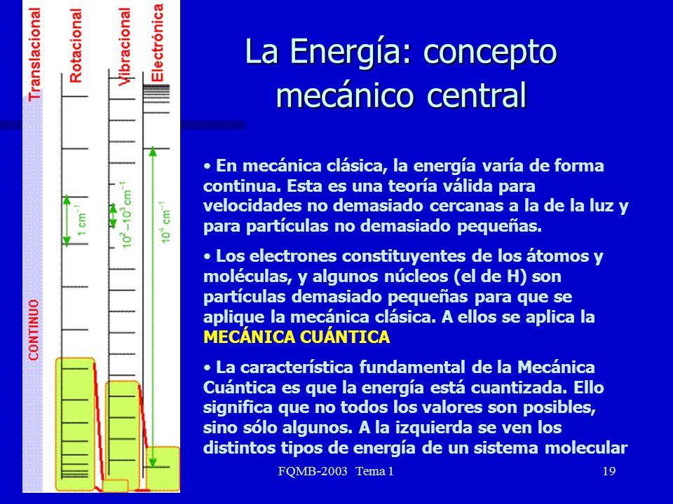 FQMB-2003 Tema 119 La Energía: concepto mecánico central En mecánica clásica, la energía varía de forma continua. Esta es una teoría válida para veloc