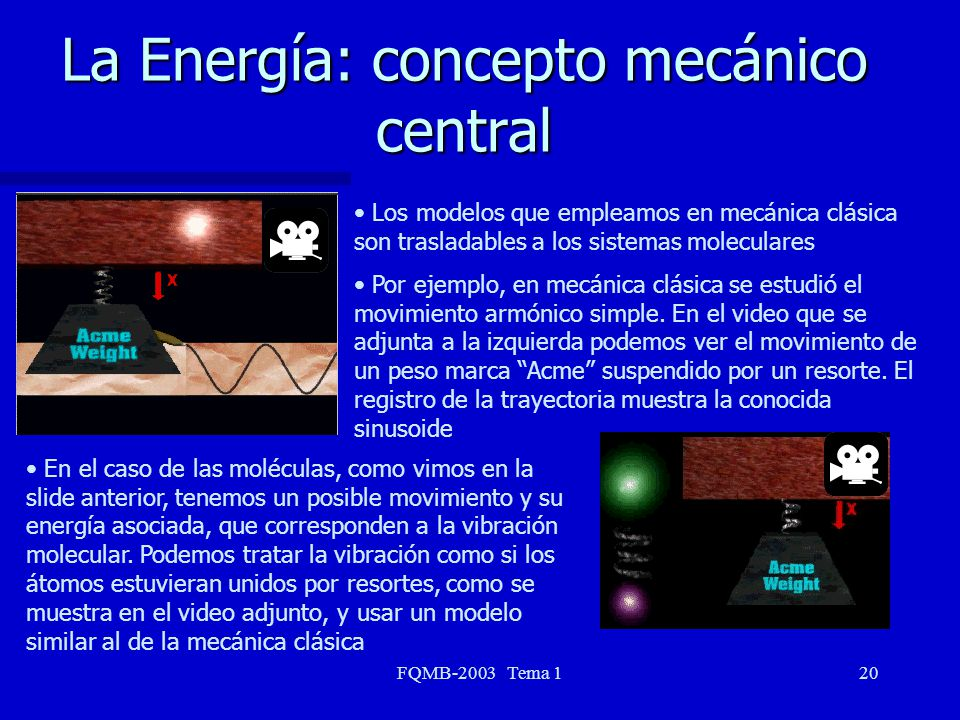 FQMB-2003 Tema 120 La Energía: concepto mecánico central En el caso de las moléculas, como vimos en la slide anterior, tenemos un posible movimiento y