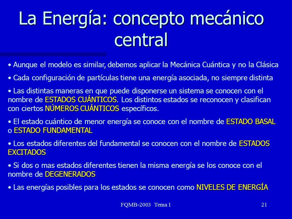 FQMB-2003 Tema 121 La Energía: concepto mecánico central Aunque el modelo es similar, debemos aplicar la Mecánica Cuántica y no la Clásica Cada config