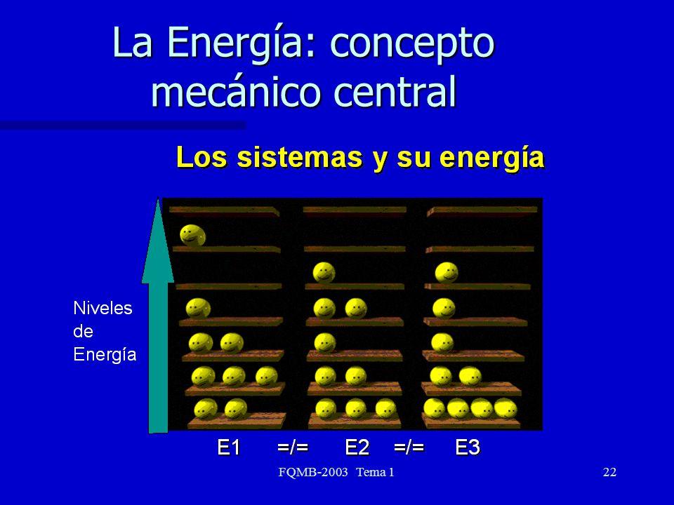 FQMB-2003 Tema 122 La Energía: concepto mecánico central