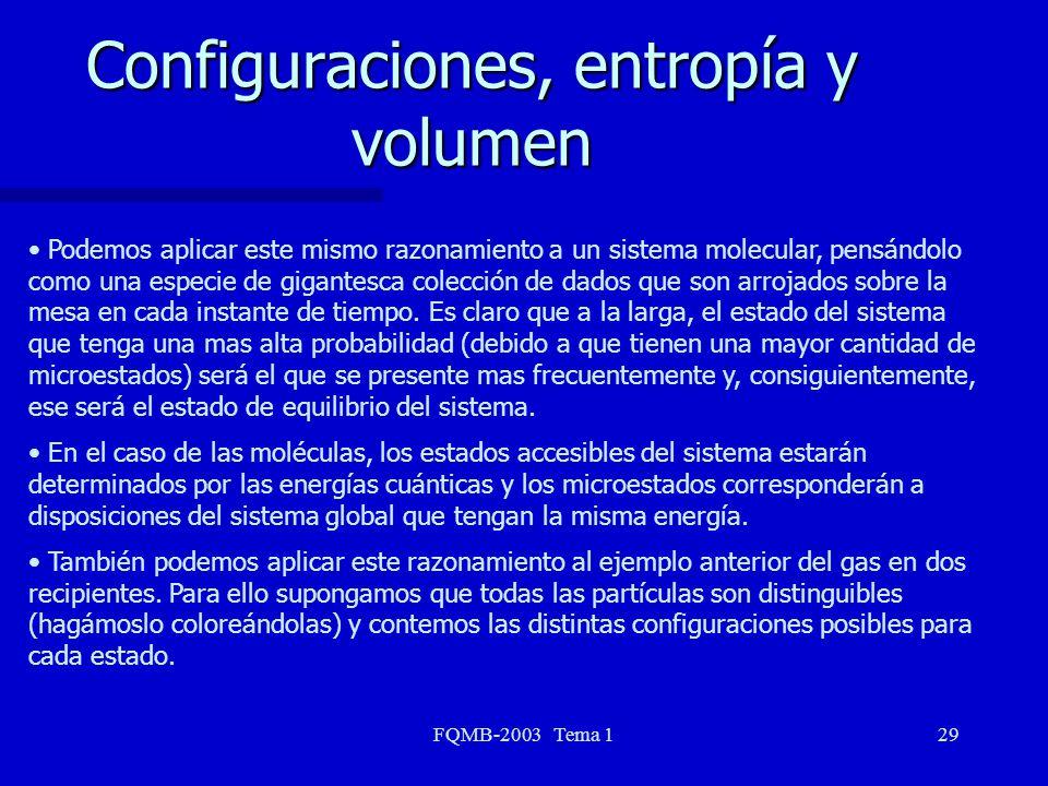 FQMB-2003 Tema 129 Configuraciones, entropía y volumen Podemos aplicar este mismo razonamiento a un sistema molecular, pensándolo como una especie de
