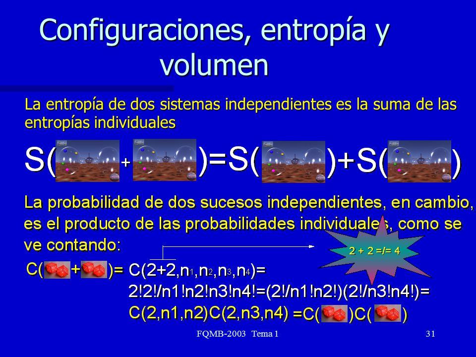 FQMB-2003 Tema 131 Configuraciones, entropía y volumen La entropía de dos sistemas independientes es la suma de las entropías individuales
