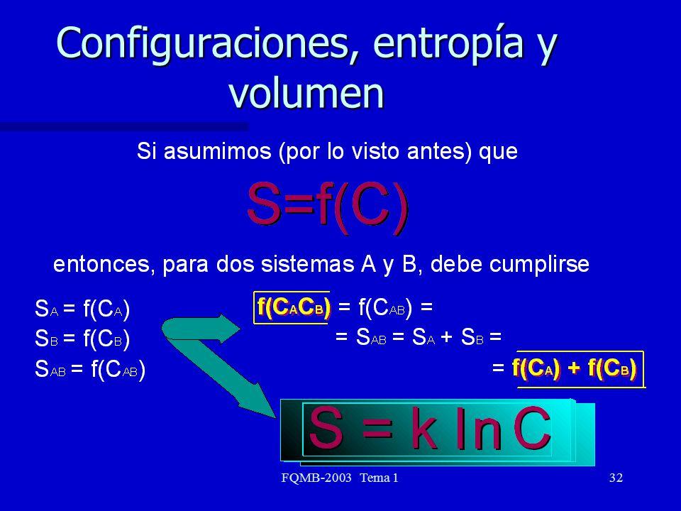 FQMB-2003 Tema 132 Configuraciones, entropía y volumen