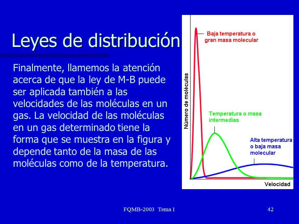 FQMB-2003 Tema 142 Leyes de distribución Finalmente, llamemos la atención acerca de que la ley de M-B puede ser aplicada también a las velocidades de