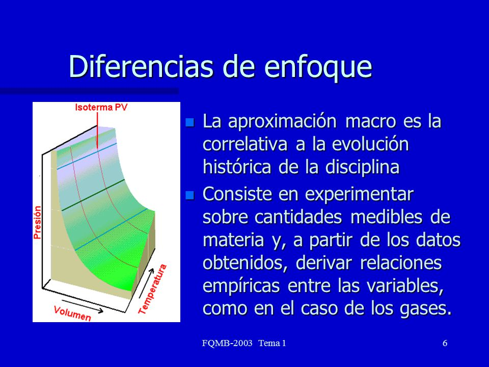 FQMB-2003 Tema 16 Diferencias de enfoque n La aproximación macro es la correlativa a la evolución histórica de la disciplina n Consiste en experimenta