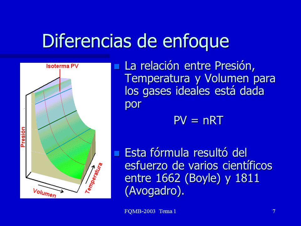 FQMB-2003 Tema 17 Diferencias de enfoque n La relación entre Presión, Temperatura y Volumen para los gases ideales está dada por PV = nRT n Esta fórmu