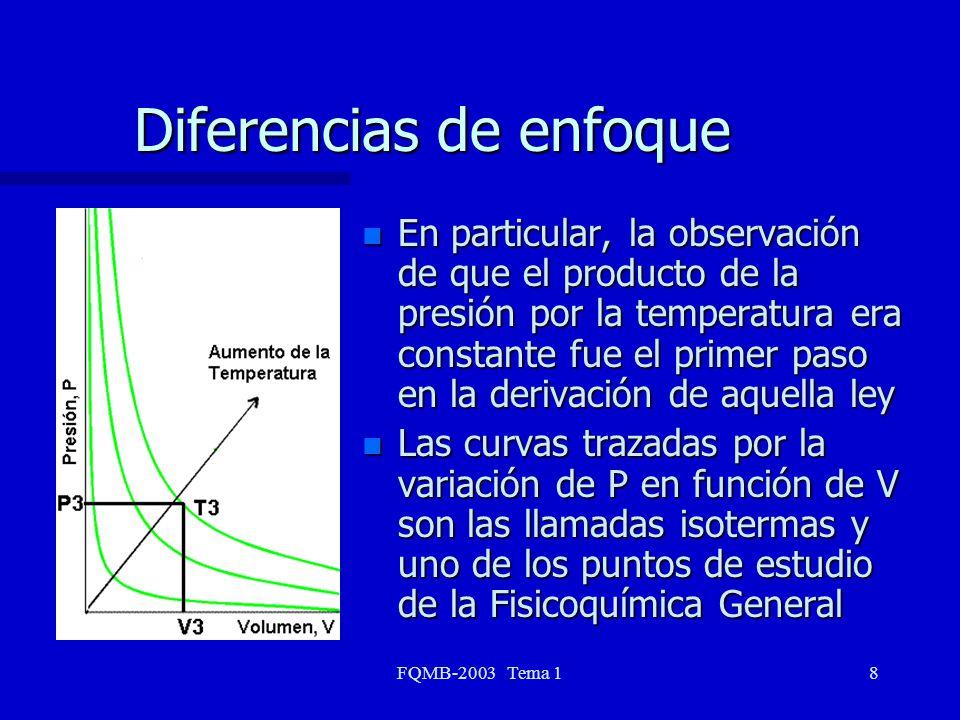 FQMB-2003 Tema 18 Diferencias de enfoque n En particular, la observación de que el producto de la presión por la temperatura era constante fue el prim