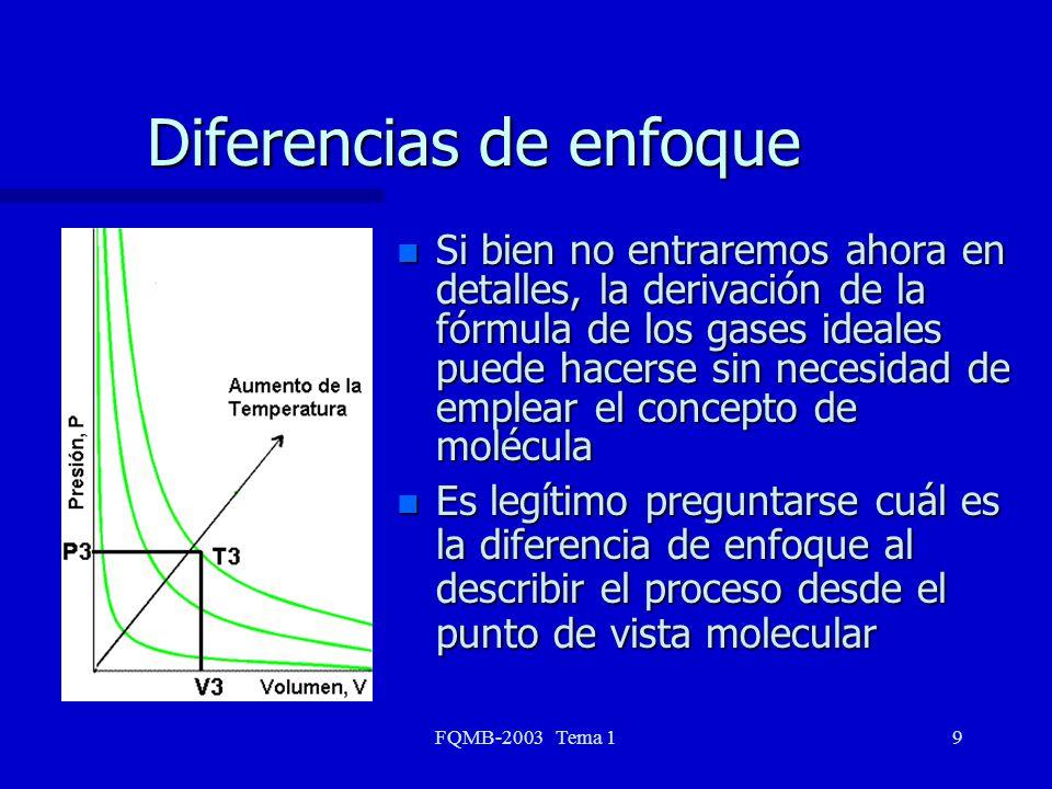 FQMB-2003 Tema 19 Diferencias de enfoque n Si bien no entraremos ahora en detalles, la derivación de la fórmula de los gases ideales puede hacerse sin