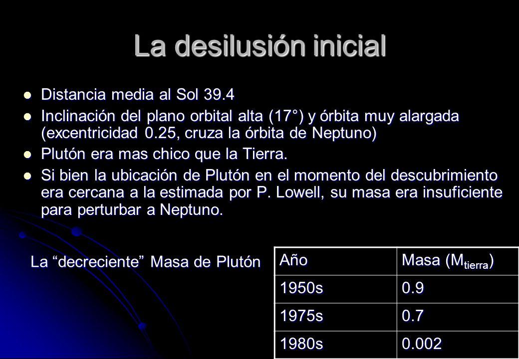 La desilusión inicial Distancia media al Sol 39.4 Distancia media al Sol 39.4 Inclinación del plano orbital alta (17°) y órbita muy alargada (excentri