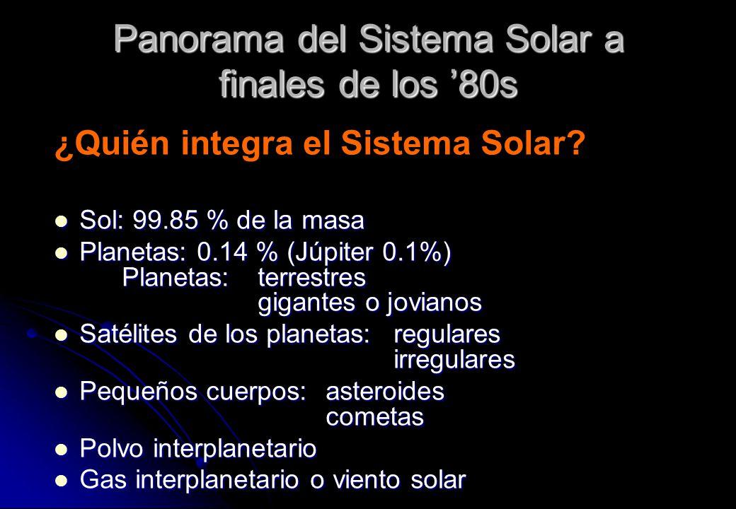 Panorama del Sistema Solar a finales de los 80s ¿Quién integra el Sistema Solar? Sol: 99.85 % de la masa Sol: 99.85 % de la masa Planetas: 0.14 % (Júp