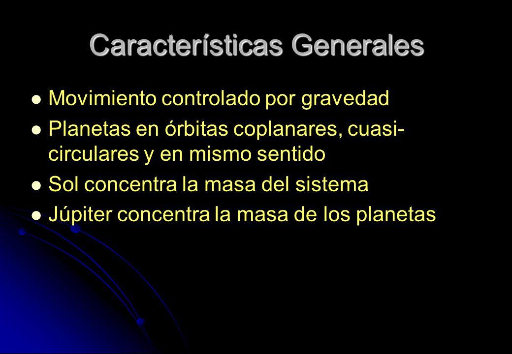 Características Generales Movimiento controlado por gravedad Planetas en órbitas coplanares, cuasi- circulares y en mismo sentido Sol concentra la mas