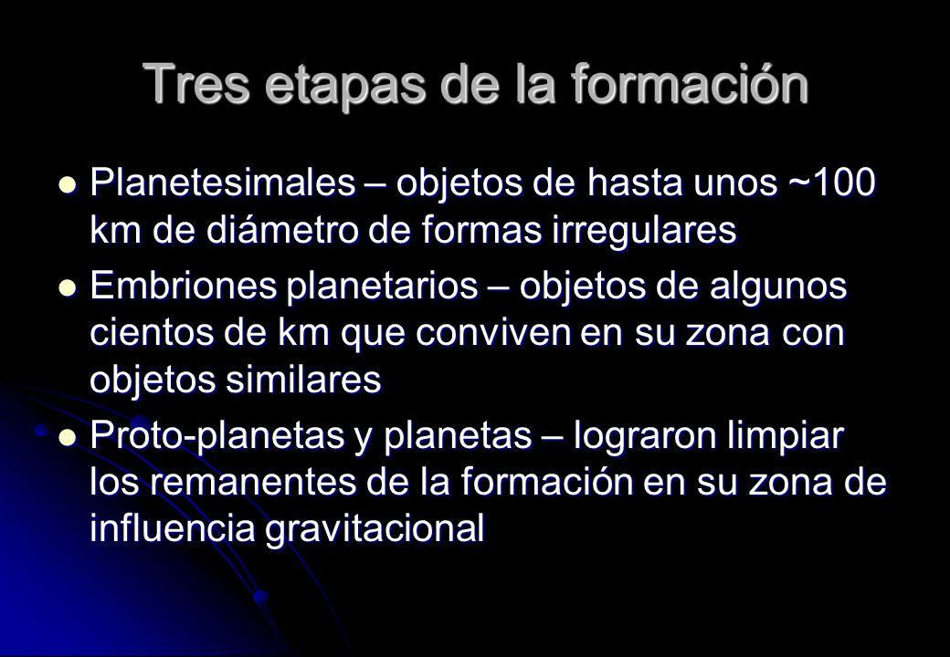Tres etapas de la formación Planetesimales – objetos de hasta unos ~100 km de diámetro de formas irregulares Planetesimales – objetos de hasta unos ~1